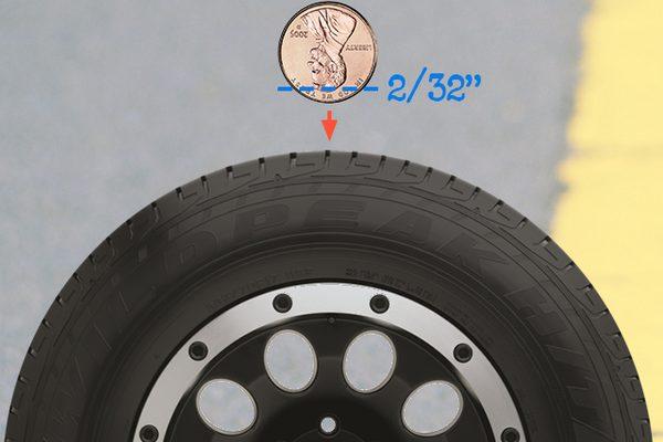 Часть головы Линкольна будет покрыта, когда глубина протектора больше 2/32
