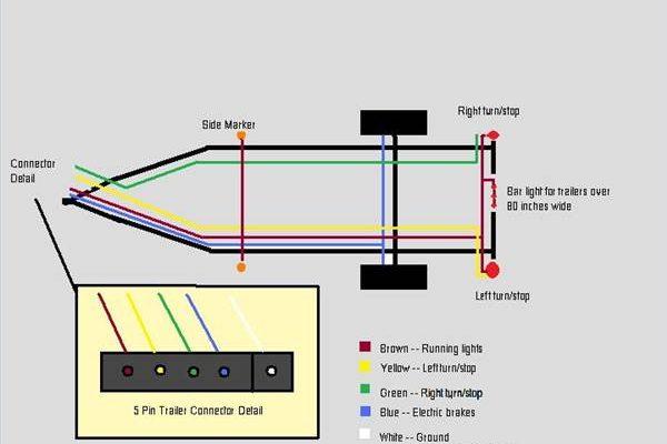 Как подключить трейлер к лампам и тормозам