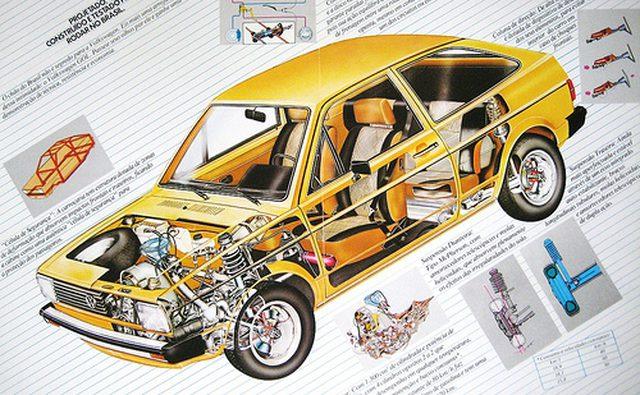 Скуляющая коробка передач в автомобилях не означает дорогой ремонт.
