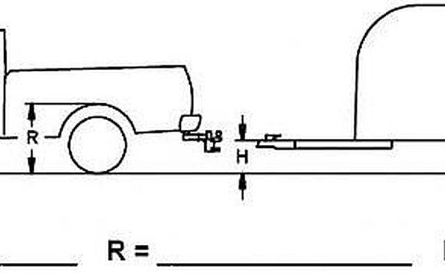 Некоторые простые измерения