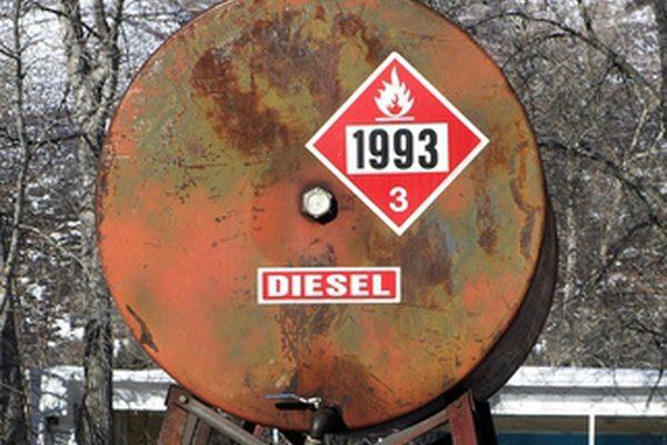 Что такое классификация воспламеняемости дизельного топлива?