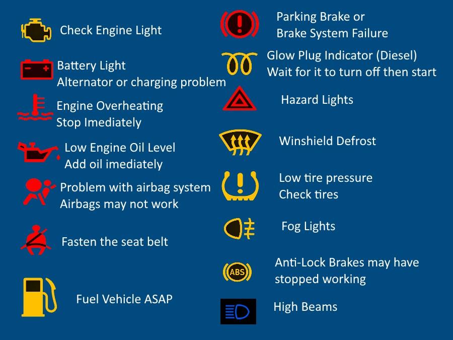 Acura Предупреждающие огни и символы