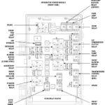2004-2008 Предохранители Chrysler Crossfire, расположение, схема, схема, список