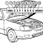 Идентификация трансмиссии Hyundai