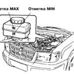 Как добавить тормозную жидкость на Subaru Impreza