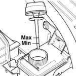 Как проверить добавить жидкость усилителя рулевого управления Audi