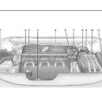Как проверить или добавить моторное масло на Cadillac