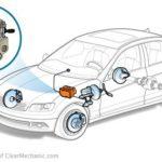 Как заменить датчик колеса ABS на автомобилях Mitsubishi