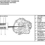 Kia Идентификация трансмиссии
