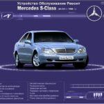 Неисправность рулевого управления Mercedes-Benz См. Руководство по эксплуатации.