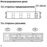 P0038 - Код ошибки OBD-II
