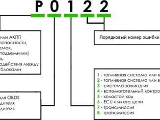 p0095-obd-ii-kod-oshibki