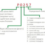 P0255 - OBD-II код ошибки