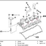P0301 - OBD-II код ошибки