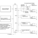 P0352 - Код ошибки OBD-II