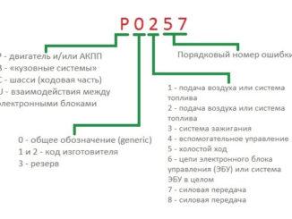 p0727-obd-ii-kod-oshibki