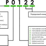 P2289 - OBD-II код ошибки