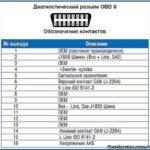 P2455 - OBD-II код ошибки