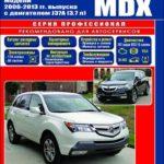 Распространенные причины проверки освещения двигателя на Acura/Honda