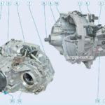 Renault Идентификация трансмиссии