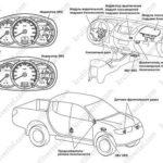 Руководство по устранению неисправностей контрольной лампы подушек безопасности Mitsubishi SRS