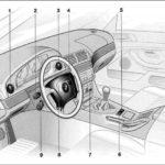 Сброс контрольной лампы обслуживания тормозной жидкости BMW
