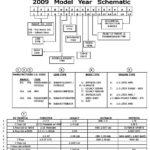 Subaru VIN Decoder