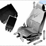 Устранение неисправностей модуля сиденья BMW