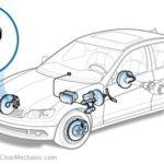 Замена датчика скорости колеса Acura ABS
