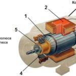 Части электрического двигателя