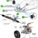 Что заставляет автомобиль перегреваться и терять гидроусилитель руля?