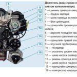 Характеристики Chevrolet 4,2-литровый рядный 6-цилиндровый двигатель