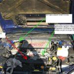 Идентификация двигателя Subaru