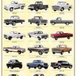 Как читать VIN на Ford Truck 1966 года