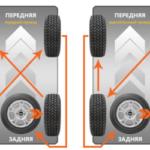 Как мне снять заднюю шину на транспортном средстве