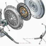 Как отрегулировать сцепление в Mitsubishi Eclipse