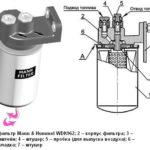Как продувать воздух из топливного фильтра на дизеле