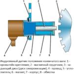 Как работает датчик положения коленчатого вала?