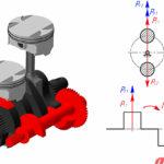 Как рассчитать СС на мотоциклетном двигателе