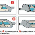 Как сделать стеклянный глушитель громче