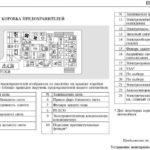 Как выключить предохранитель лампы проверки двигателя в Honda Accord