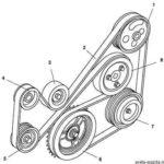 Как заменить поликлиновой ремень Mazda 3