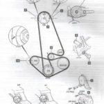 Как заменить ремень ГРМ на Honda Accord 1997 года