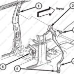 Как заменить ремни безопасности Jeep Cherokee