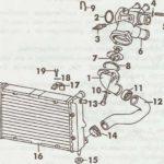 Как заменить термостат на 2003 VW Jetta