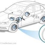 Как заменить тормозные колодки в Buick LeSabre