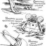 Как заменить удары и распорки на ион Сатурна