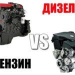 Как заправить дизельный двигатель