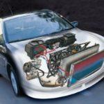 Как зарядить кондиционер в Mercedes Benz