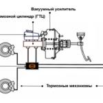 Каковы функции тормозной системы?